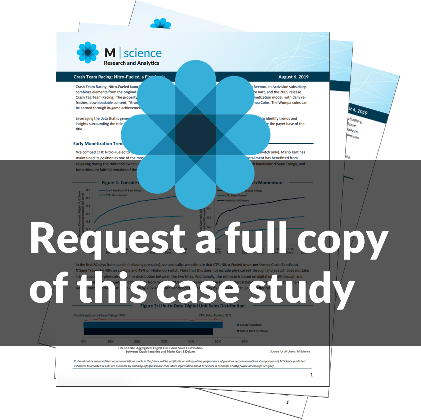 Request Case Study